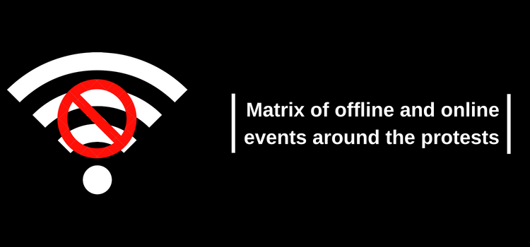 Matrix of offline and online events around the protests